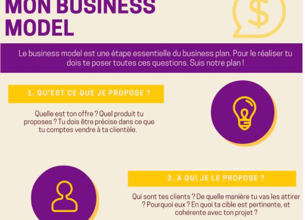 Je crée ma boite : quel business model je choisis ?